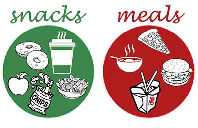 food vs snacks