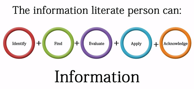 what is information literacy for a student